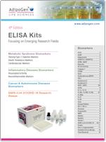 AdipoGen ELISA Kits