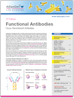 AdipoGen Functional Antibodies
