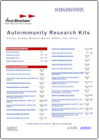 Alpha Autoimmunity Research ELISA kits