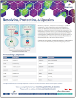 Cayman Resolvins Protectins & Lipoxins